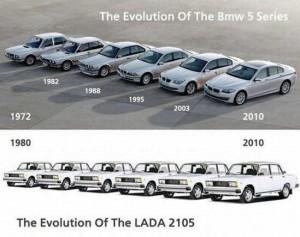 Un publicité comparative entre BMW et Lada
